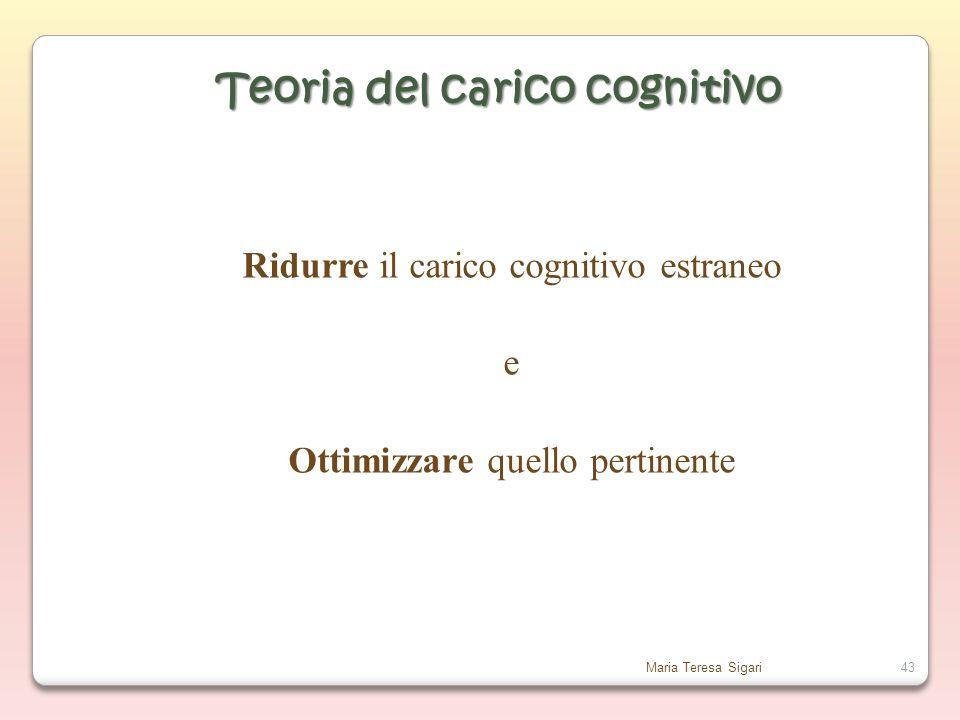 Maria Teresa Sigari43 Ridurre il carico cognitivo estraneo e Ottimizzare quello pertinente Teoria del carico cognitivo