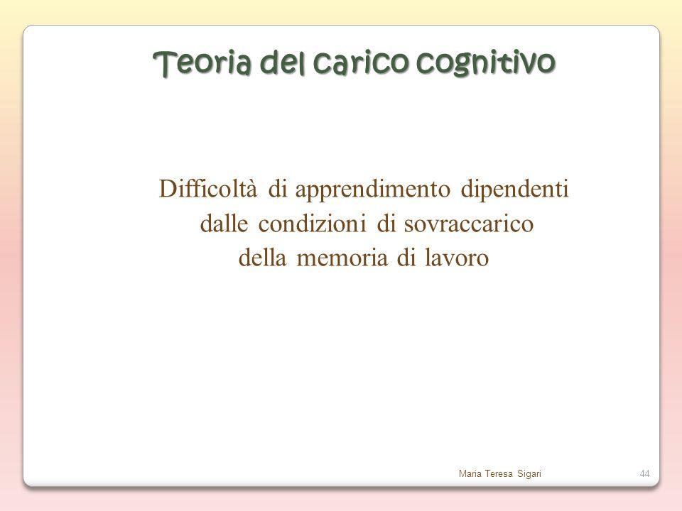Maria Teresa Sigari44 Difficoltà di apprendimento dipendenti dalle condizioni di sovraccarico della memoria di lavoro Teoria del carico cognitivo