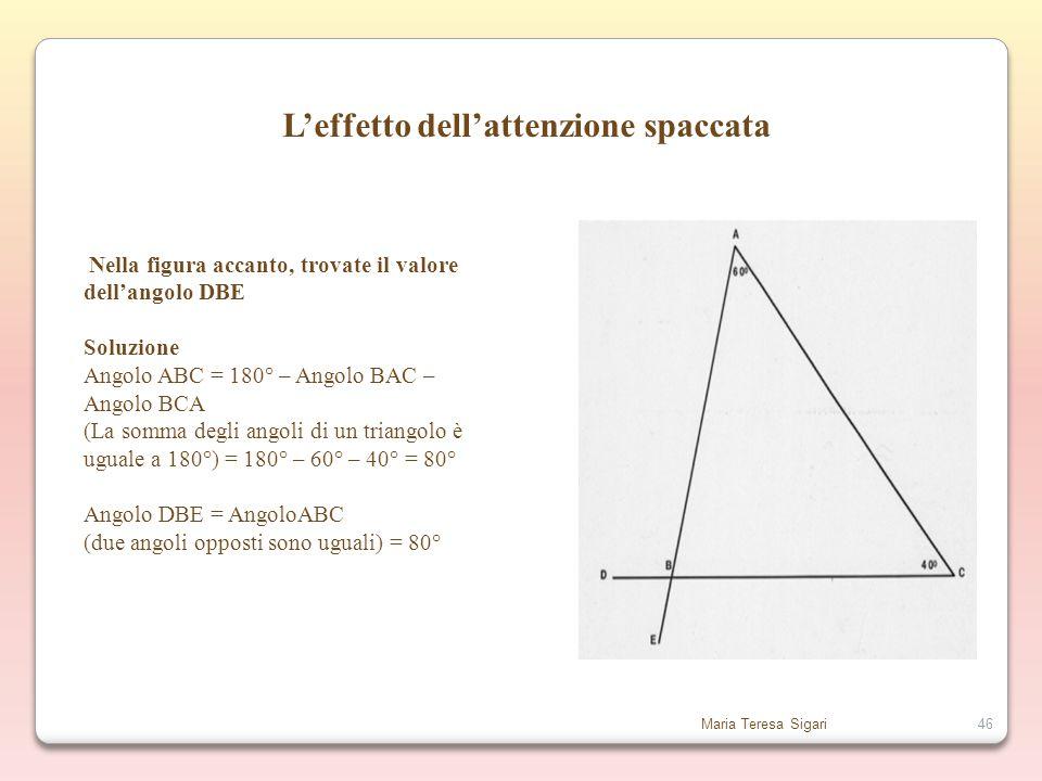 Maria Teresa Sigari46 Nella figura accanto, trovate il valore dell'angolo DBE Soluzione Angolo ABC = 180° – Angolo BAC – Angolo BCA (La somma degli angoli di un triangolo è uguale a 180°) = 180° – 60° – 40° = 80° Angolo DBE = AngoloABC (due angoli opposti sono uguali) = 80° L'effetto dell'attenzione spaccata