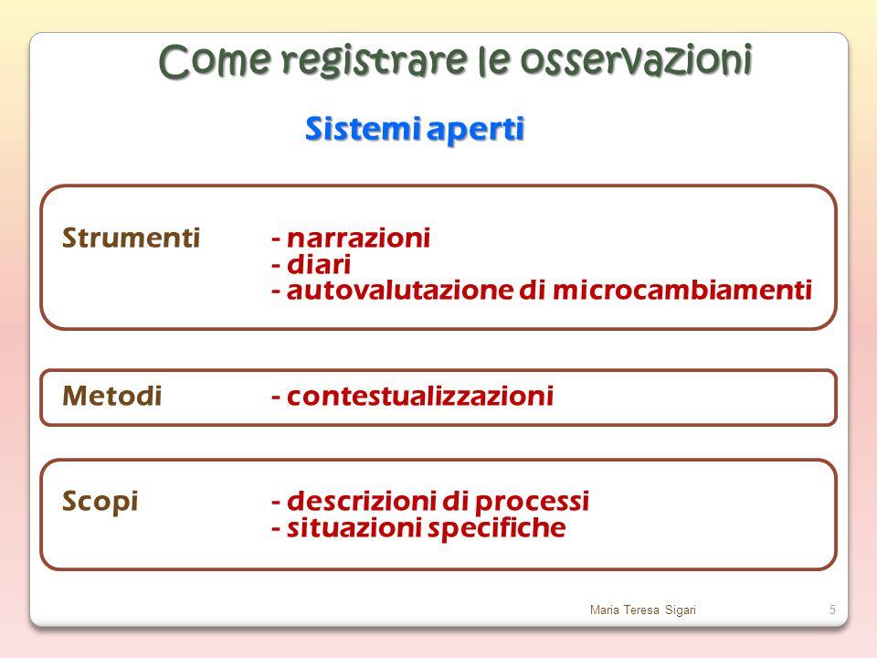 Maria Teresa Sigari5 Sistemi aperti Strumenti- narrazioni - diari - autovalutazione di microcambiamenti Metodi- contestualizzazioni Scopi- descrizioni di processi - situazioni specifiche Come registrare le osservazioni