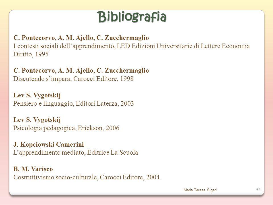 Maria Teresa Sigari53 C.Pontecorvo, A. M. Ajello, C.