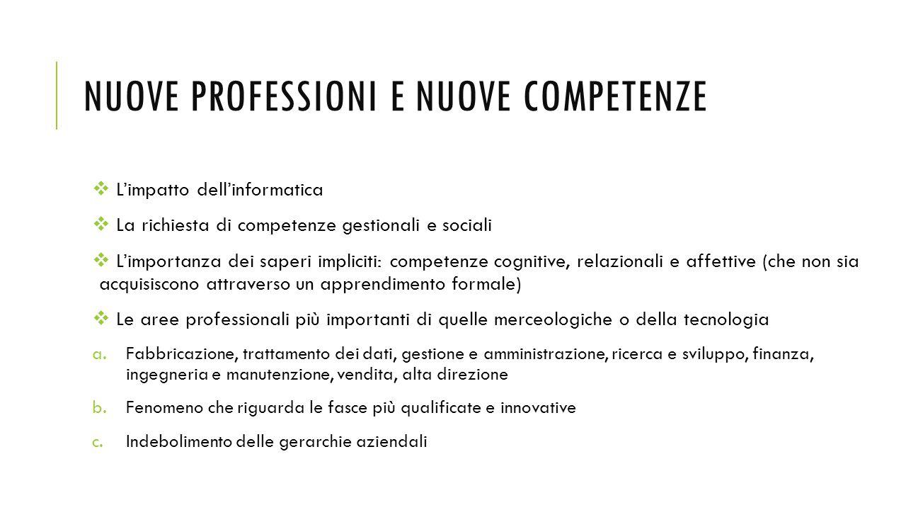 NUOVE PROFESSIONI E NUOVE COMPETENZE  L'impatto dell'informatica  La richiesta di competenze gestionali e sociali  L'importanza dei saperi implicit