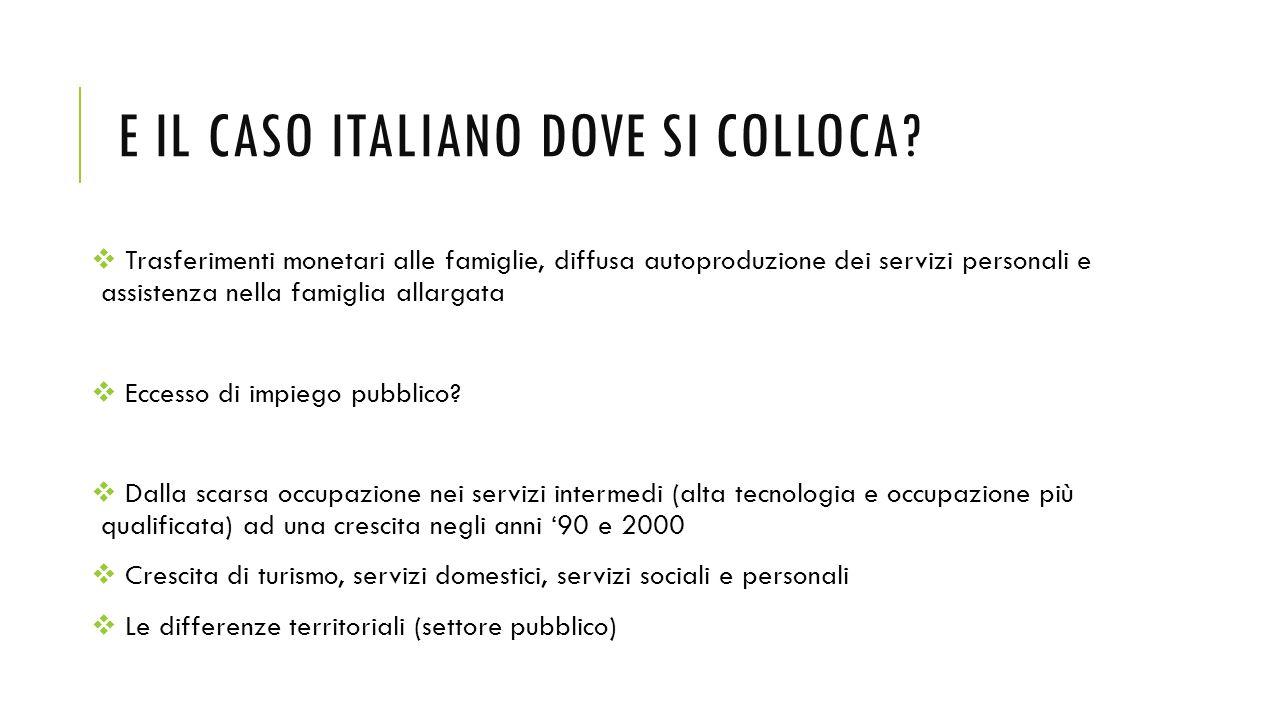 E IL CASO ITALIANO DOVE SI COLLOCA?  Trasferimenti monetari alle famiglie, diffusa autoproduzione dei servizi personali e assistenza nella famiglia a