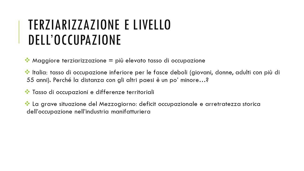 TERZIARIZZAZIONE E LIVELLO DELL'OCCUPAZIONE  Maggiore terziarizzazione = più elevato tasso di occupazione  Italia: tasso di occupazione inferiore pe