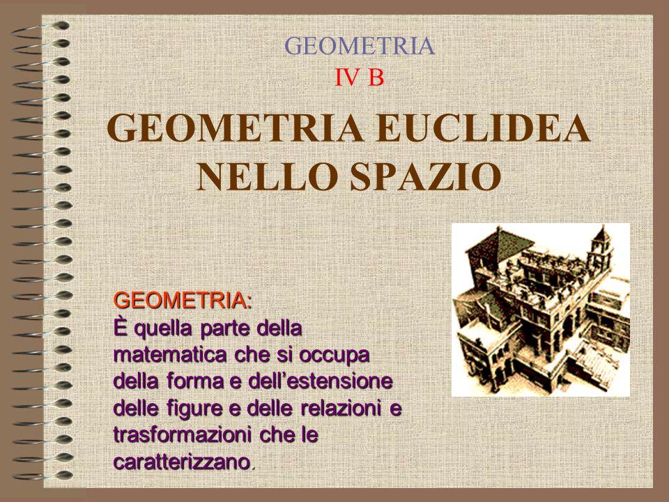 GEOMETRIA EUCLIDEA NELLO SPAZIO GEOMETRIA IV B GEOMETRIA: È quella parte della matematica che si occupa della forma e dell'estensione delle figure e d