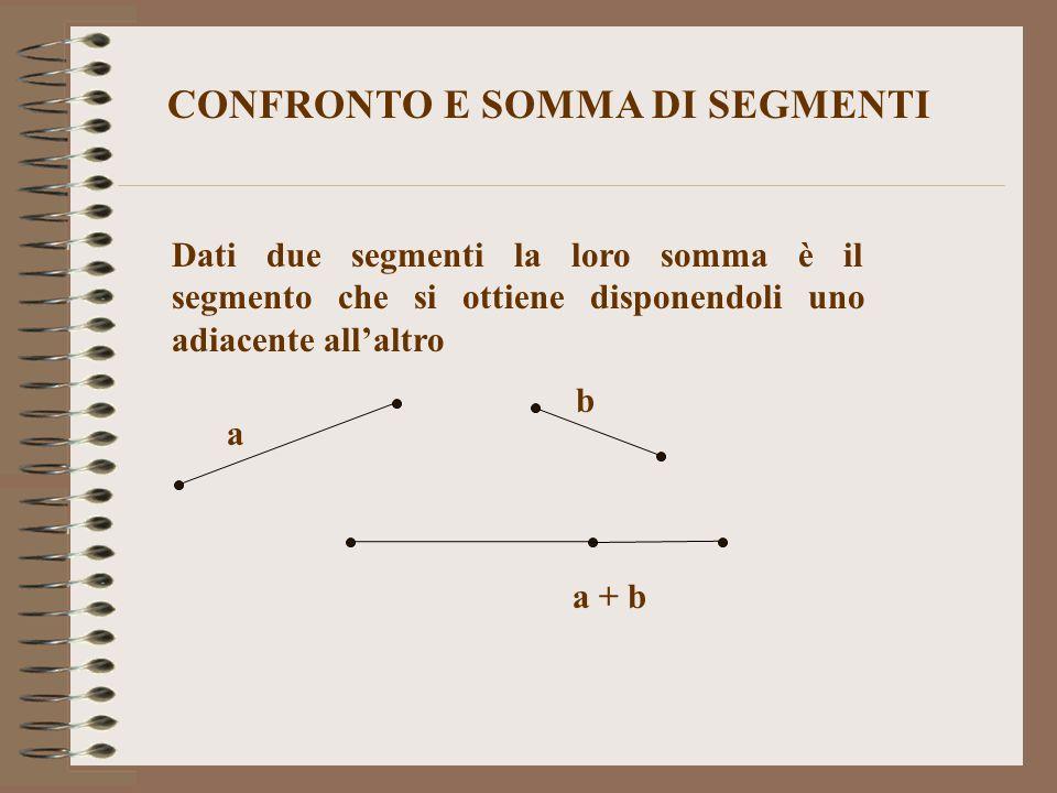 CONFRONTO E SOMMA DI SEGMENTI Dati due segmenti la loro somma è il segmento che si ottiene disponendoli uno adiacente all'altro a b a + b