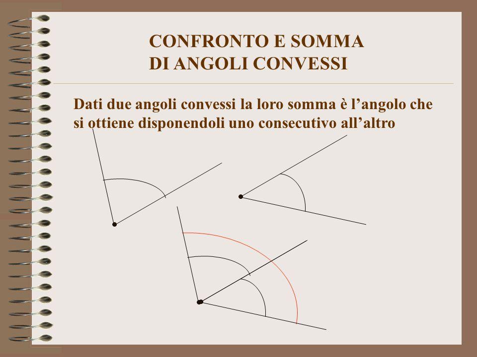 CONFRONTO E SOMMA DI ANGOLI CONVESSI Dati due angoli convessi la loro somma è l'angolo che si ottiene disponendoli uno consecutivo all'altro
