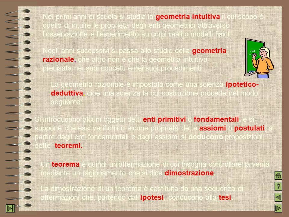 GEOMETRIA INTUITIVARAZIONALE OSSERVAZIONI PROVE TENTATIVI CONCETTI PRIMITIVI ASSIOMI Può essere Si basa su Parte da Definiti mediante Concludendo