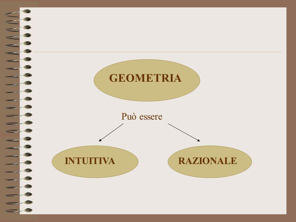 SEGMENTO: la parte di retta compresa tra due suoi punti I punti vengono detti gli estremi del segmento AB
