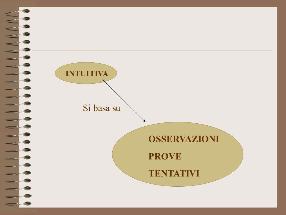 Segmenti CONSECUTIVI: due segmenti che hanno in comune un estremo e nessun altro punto Segmenti ADIACENTI : due segmenti che oltre ad essere consecutivi appartengono alla stessa retta SEGMENTI PARTICOLARI A B C A B C