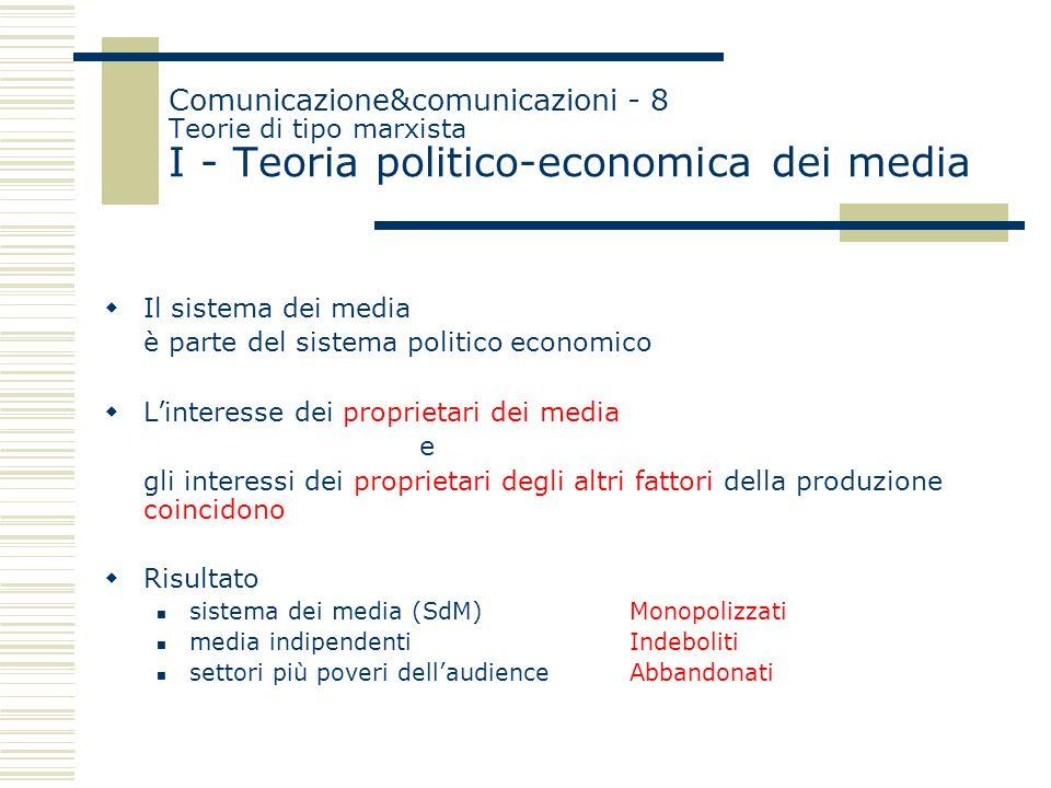 Comunicazione&comunicazioni - 8 Teorie di tipo marxista I - Teoria politico-economica dei media  Il sistema dei media è parte del sistema politico ec
