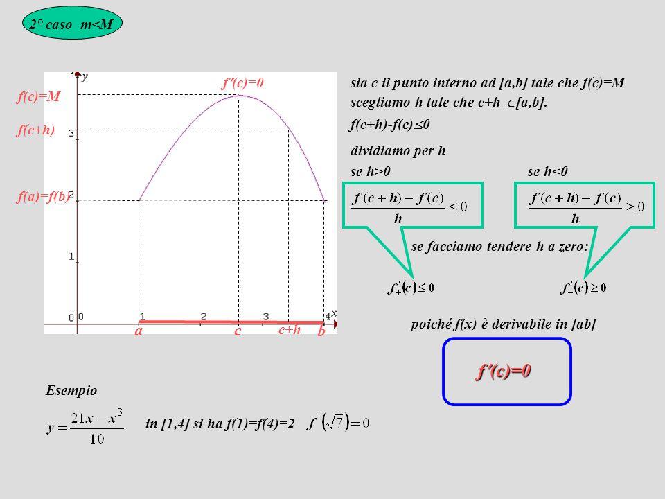 Teorema di Rolle Sia f(x) una funzione continua in [a,b] e derivabile in ]a,b[ e tale che f(a)=f(b) allora esiste almeno un punto c  [a,b] tale che f