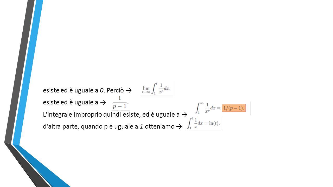 Esempio 2 per t>0 l integrale da come risultato sin(t).