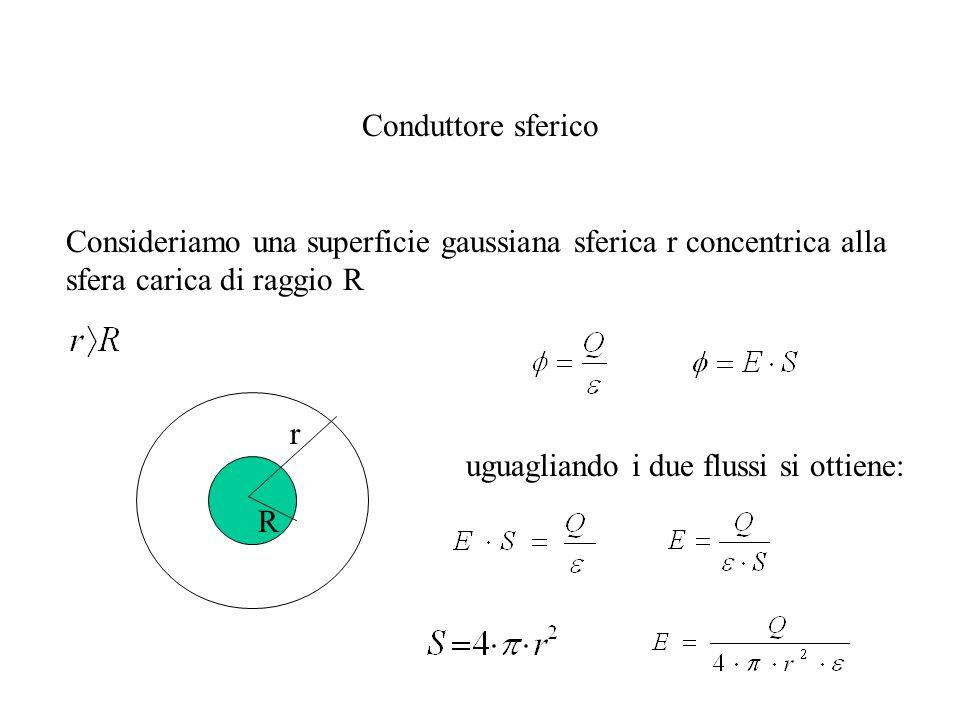Conduttore sferico Consideriamo una superficie gaussiana sferica r concentrica alla sfera carica di raggio R uguagliando i due flussi si ottiene: r R