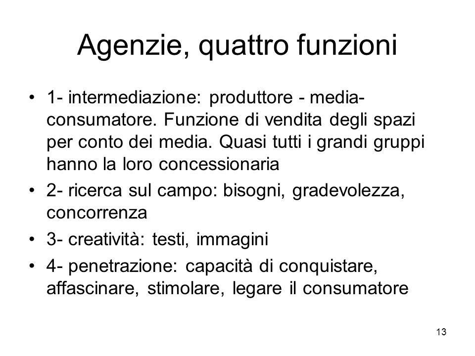 13 Agenzie, quattro funzioni 1- intermediazione: produttore - media- consumatore. Funzione di vendita degli spazi per conto dei media. Quasi tutti i g