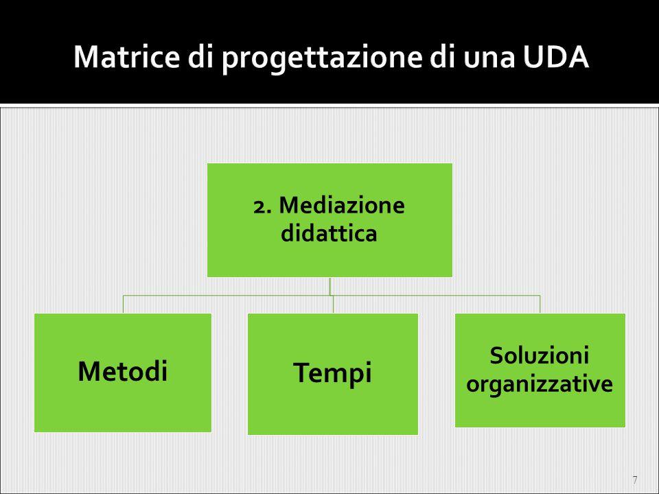 7 2. Mediazione didattica Metodi Tempi Soluzioni organizzative
