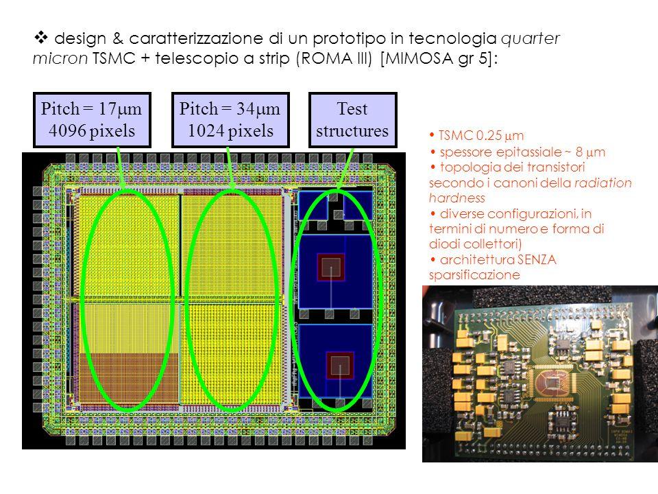  design & caratterizzazione di un prototipo in tecnologia quarter micron TSMC + telescopio a strip (ROMA III) [MIMOSA gr 5]: Pitch = 17  m 4096 pixels Pitch = 34  m 1024 pixels Test structures TSMC 0.25  m spessore epitassiale ~ 8  m topologia dei transistori secondo i canoni della radiation hardness diverse configurazioni, in termini di numero e forma di diodi collettori) architettura SENZA sparsificazione