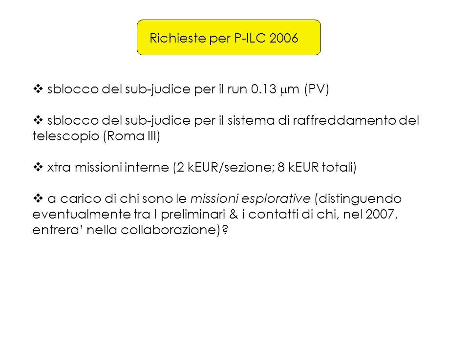 Richieste per P-ILC 2006  sblocco del sub-judice per il run 0.13  m (PV)  sblocco del sub-judice per il sistema di raffreddamento del telescopio (Roma III)  xtra missioni interne (2 kEUR/sezione; 8 kEUR totali)  a carico di chi sono le missioni esplorative (distinguendo eventualmente tra I preliminari & i contatti di chi, nel 2007, entrera' nella collaborazione)