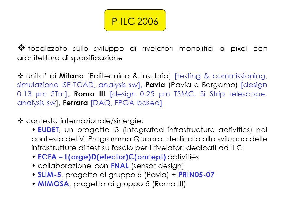 P-ILC 2006  focalizzato sullo sviluppo di rivelatori monolitici a pixel con architettura di sparsificazione  unita' di Milano (Politecnico & Insubria) [testing & commissioning, simulazione ISE-TCAD, analysis sw], Pavia (Pavia e Bergamo) [design 0.13  m STm], Roma III [design 0.25  m TSMC, Si Strip telescope, analysis sw], Ferrara [DAQ, FPGA based]  contesto internazionale/sinergie: EUDET, un progetto I3 (integrated infrastructure activities) nel contesto del VI Programma Quadro, dedicato allo sviluppo delle infrastrutture di test su fascio per I rivelatori dedicati ad ILC ECFA – L(arge)D(etector)C(oncept) activities collaborazione con FNAL (sensor design) SLIM-5, progetto di gruppo 5 (Pavia) + PRIN05-07 MIMOSA, progetto di gruppo 5 (Roma III)