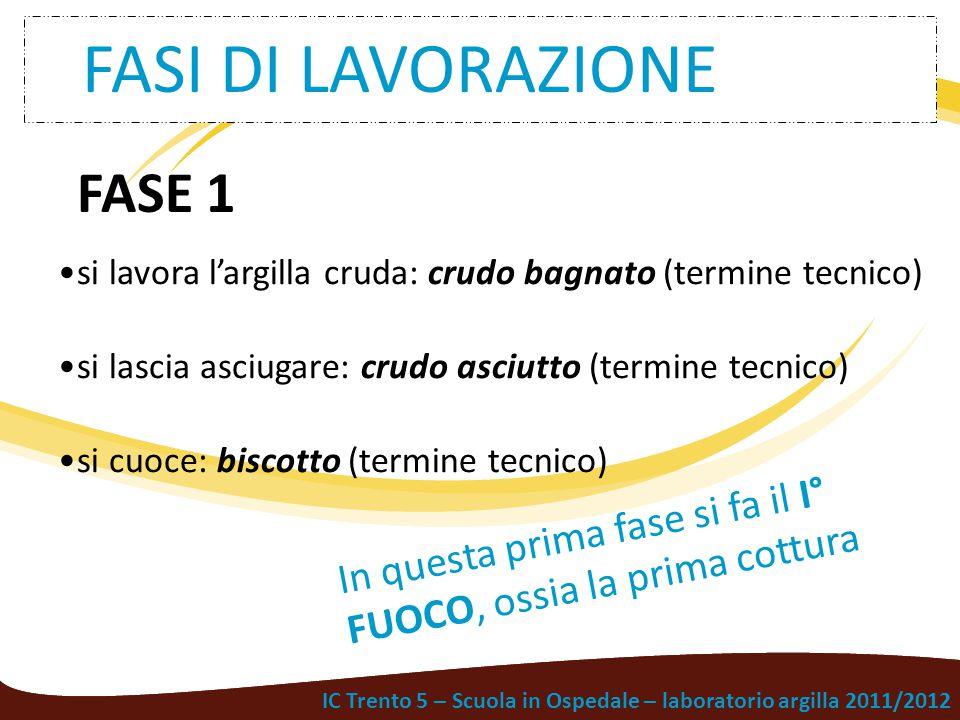 IC Trento 5 – Scuola in Ospedale – laboratorio argilla 2011/2012 FASI DI LAVORAZIONE si lavora l'argilla cruda: crudo bagnato (termine tecnico) si las