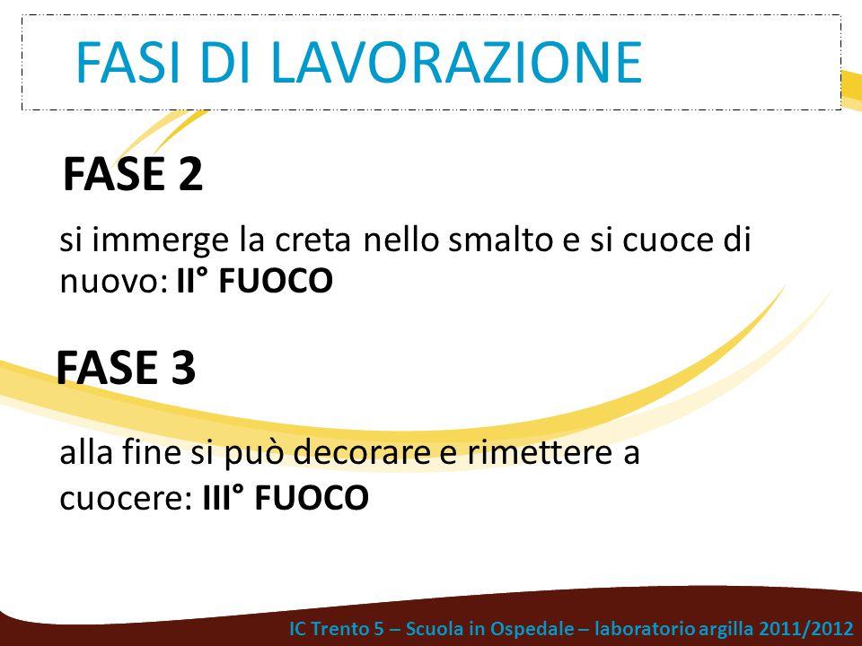 IC Trento 5 – Scuola in Ospedale – laboratorio argilla 2011/2012 si immerge la creta nello smalto e si cuoce di nuovo: II° FUOCO FASE 2 alla fine si p