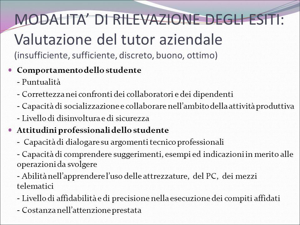 MODALITA' DI RILEVAZIONE DEGLI ESITI: Valutazione del tutor aziendale (insufficiente, sufficiente, discreto, buono, ottimo) Comportamento dello studen