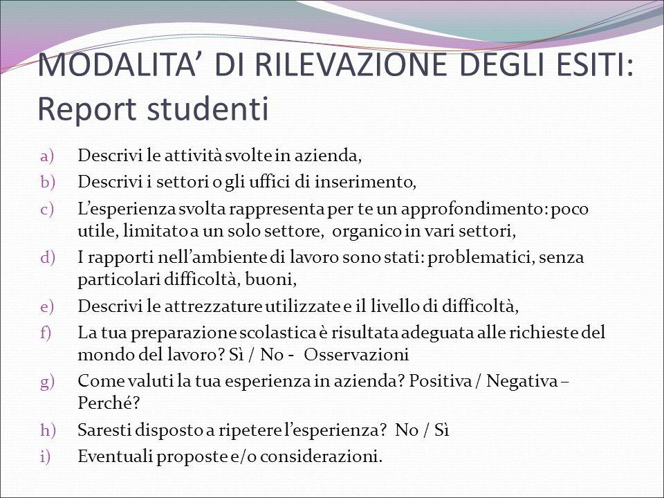 MODALITA' DI RILEVAZIONE DEGLI ESITI: Report studenti a) Descrivi le attività svolte in azienda, b) Descrivi i settori o gli uffici di inserimento, c)