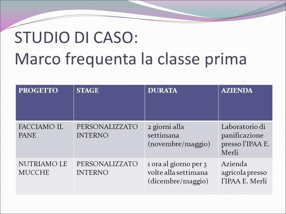 STUDIO DI CASO: Marco frequenta la classe prima PROGETTOSTAGEDURATAAZIENDA FACCIAMO IL PANE PERSONALIZZATO INTERNO 2 giorni alla settimana (novembre/m