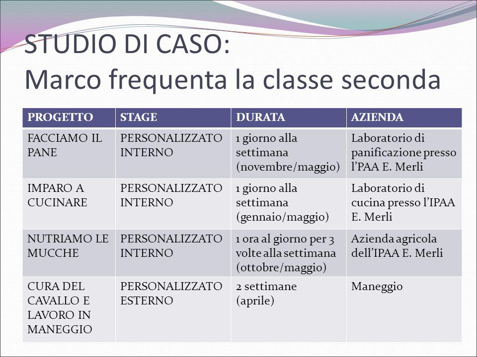 STUDIO DI CASO: Marco frequenta la classe seconda PROGETTOSTAGEDURATAAZIENDA FACCIAMO IL PANE PERSONALIZZATO INTERNO 1 giorno alla settimana (novembre