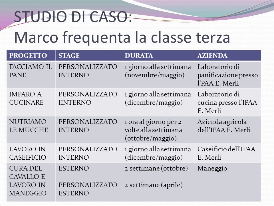 STUDIO DI CASO: Marco frequenta la classe terza PROGETTOSTAGEDURATAAZIENDA FACCIAMO IL PANE PERSONALIZZATO INTERNO 1 giorno alla settimana (novembre/m