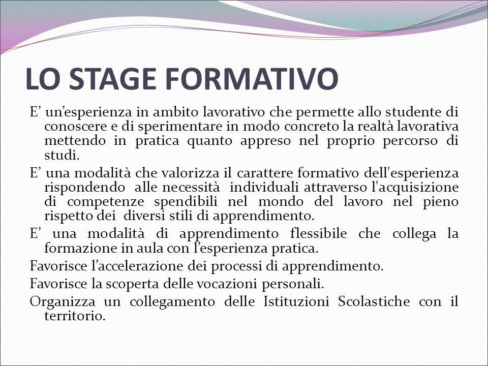LO STAGE FORMATIVO E' un'esperienza in ambito lavorativo che permette allo studente di conoscere e di sperimentare in modo concreto la realtà lavorati