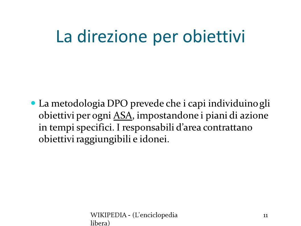 La direzione per obiettivi WIKIPEDIA - (L enciclopedia libera) 11 La metodologia DPO prevede che i capi individuino gli obiettivi per ogni ASA, impostandone i piani di azione in tempi specifici.