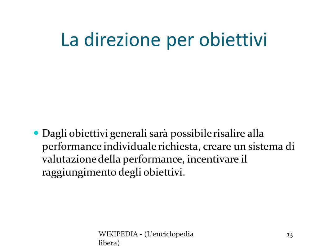 La direzione per obiettivi WIKIPEDIA - (L enciclopedia libera) 13 Dagli obiettivi generali sarà possibile risalire alla performance individuale richiesta, creare un sistema di valutazione della performance, incentivare il raggiungimento degli obiettivi.