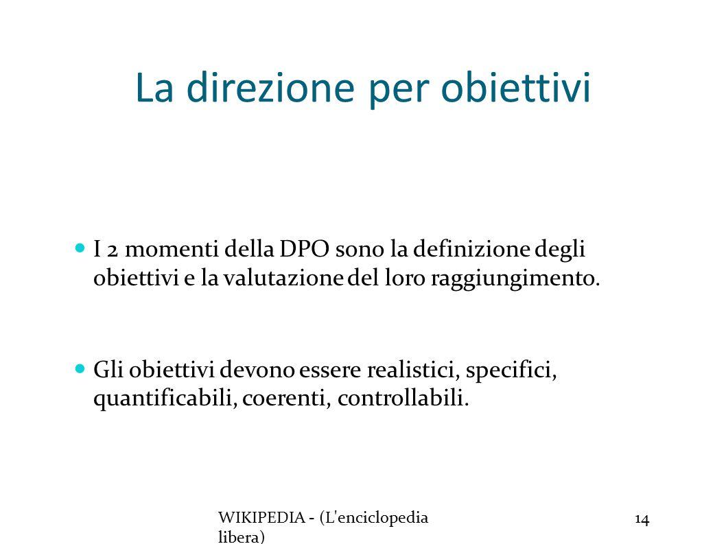 La direzione per obiettivi WIKIPEDIA - (L enciclopedia libera) 14 I 2 momenti della DPO sono la definizione degli obiettivi e la valutazione del loro raggiungimento.