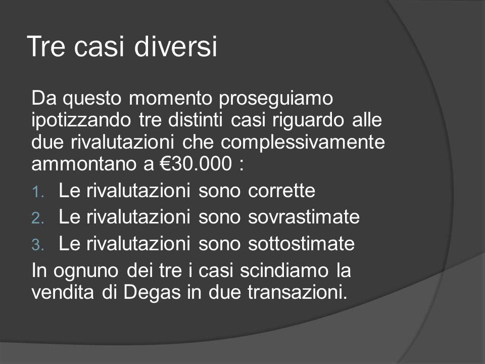 Tre casi diversi Da questo momento proseguiamo ipotizzando tre distinti casi riguardo alle due rivalutazioni che complessivamente ammontano a €30.000 : 1.