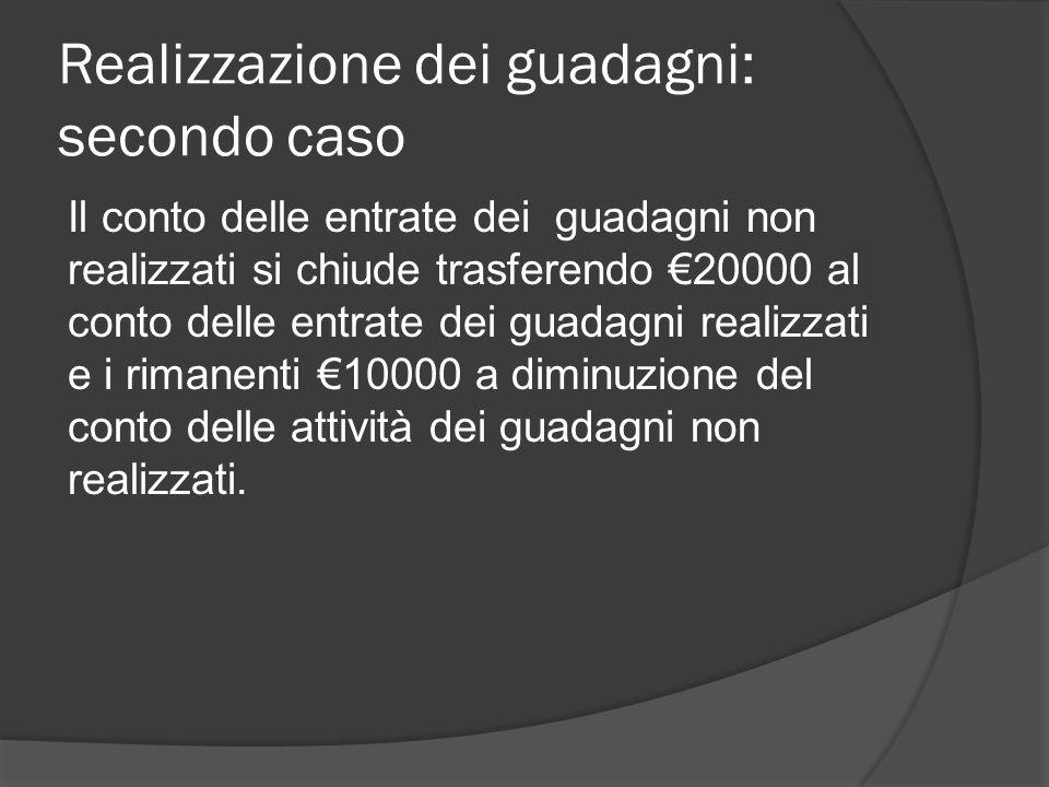 Realizzazione dei guadagni: secondo caso Il conto delle entrate dei guadagni non realizzati si chiude trasferendo €20000 al conto delle entrate dei guadagni realizzati e i rimanenti €10000 a diminuzione del conto delle attività dei guadagni non realizzati.