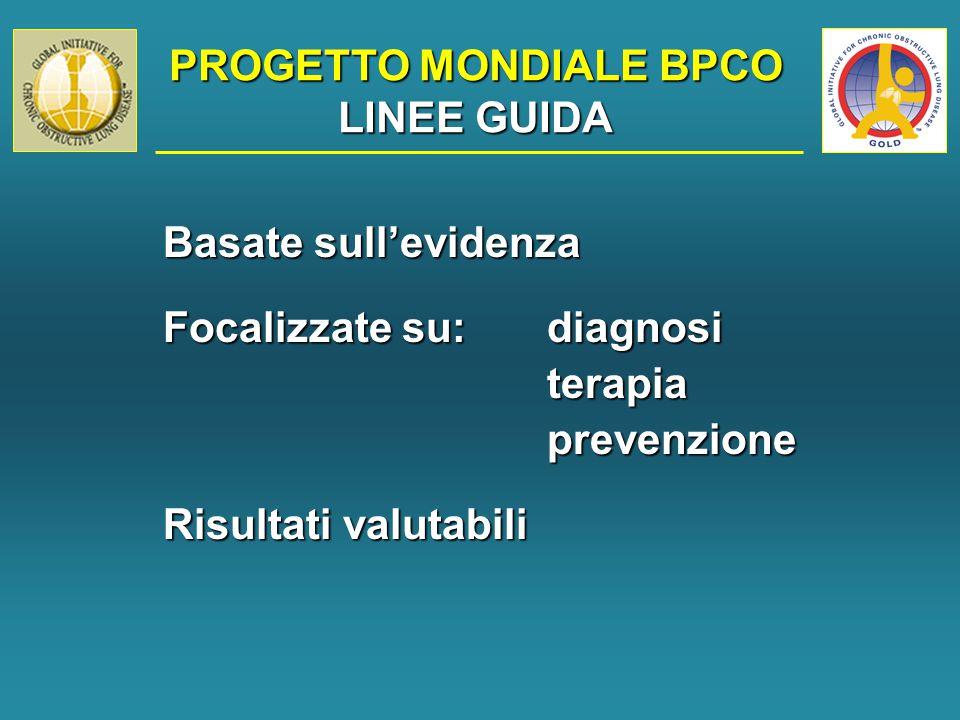 PROGETTO MONDIALE BPCO LINEE GUIDA Basate sull'evidenza Focalizzate su:diagnosi terapiaprevenzione Risultati valutabili