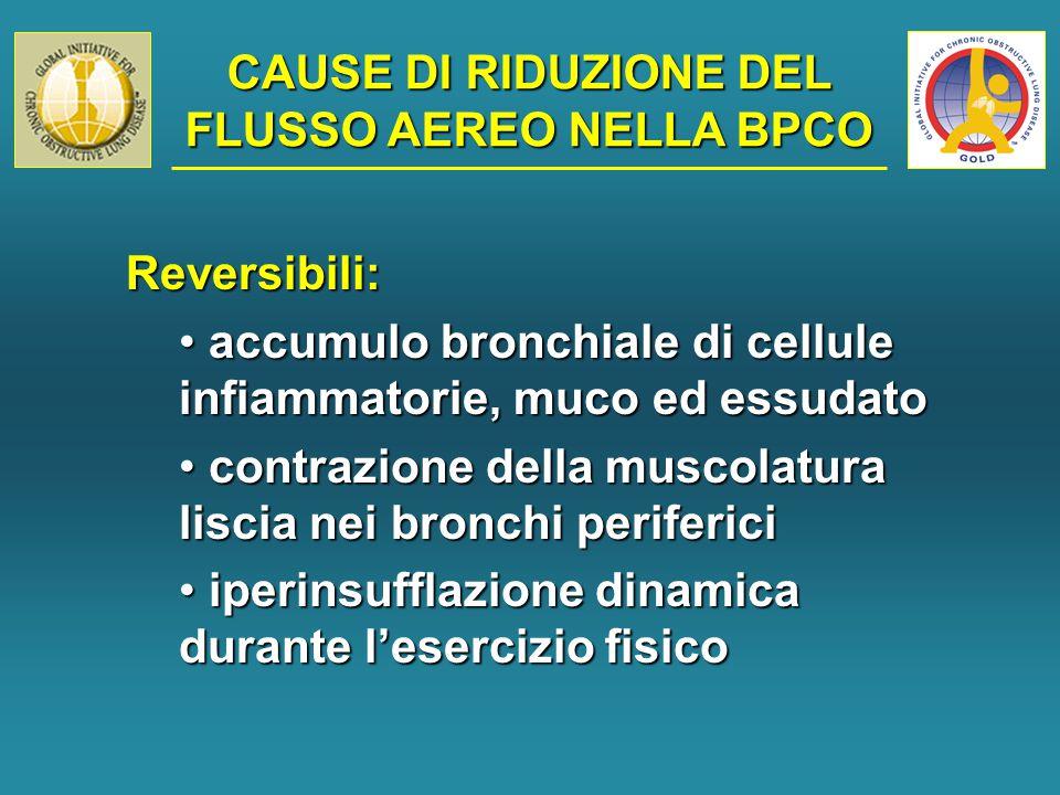 CAUSE DI RIDUZIONE DEL FLUSSO AEREO NELLA BPCO Reversibili: accumulo bronchiale di cellule infiammatorie, muco ed essudato accumulo bronchiale di cellule infiammatorie, muco ed essudato contrazione della muscolatura liscia nei bronchi periferici contrazione della muscolatura liscia nei bronchi periferici iperinsufflazione dinamica durante l'esercizio fisico iperinsufflazione dinamica durante l'esercizio fisico