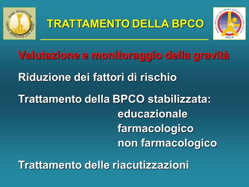 TRATTAMENTO DELLA BPCO Valutazione e monitoraggio della gravità Riduzione dei fattori di rischio Trattamento della BPCO stabilizzata: educazionalefarmacologico non farmacologico Trattamento delle riacutizzazioni