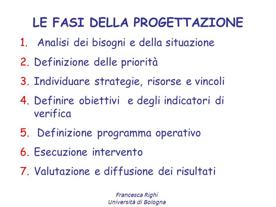 Francesca Righi Università di Bologna LE FASI DELLA PROGETTAZIONE 1. Analisi dei bisogni e della situazione 2.Definizione delle priorità 3.Individuare
