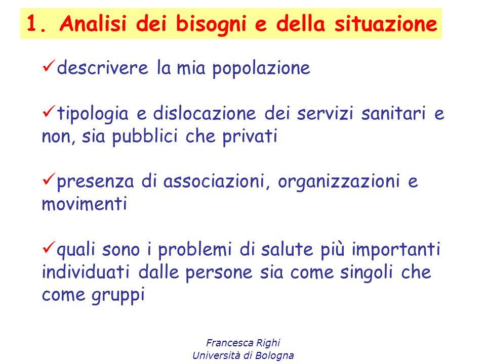 Francesca Righi Università di Bologna 1. Analisi dei bisogni e della situazione descrivere la mia popolazione tipologia e dislocazione dei servizi san