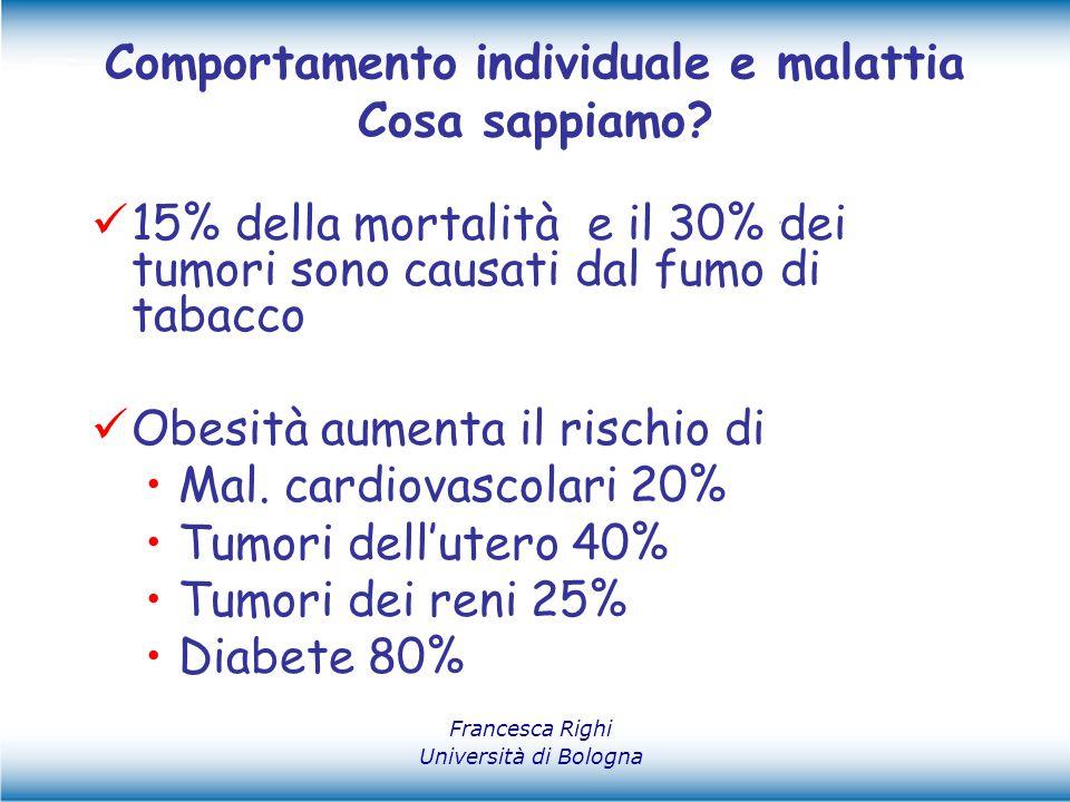 Francesca Righi Università di Bologna Comportamento individuale e malattia Cosa sappiamo? 15% della mortalità e il 30% dei tumori sono causati dal fum