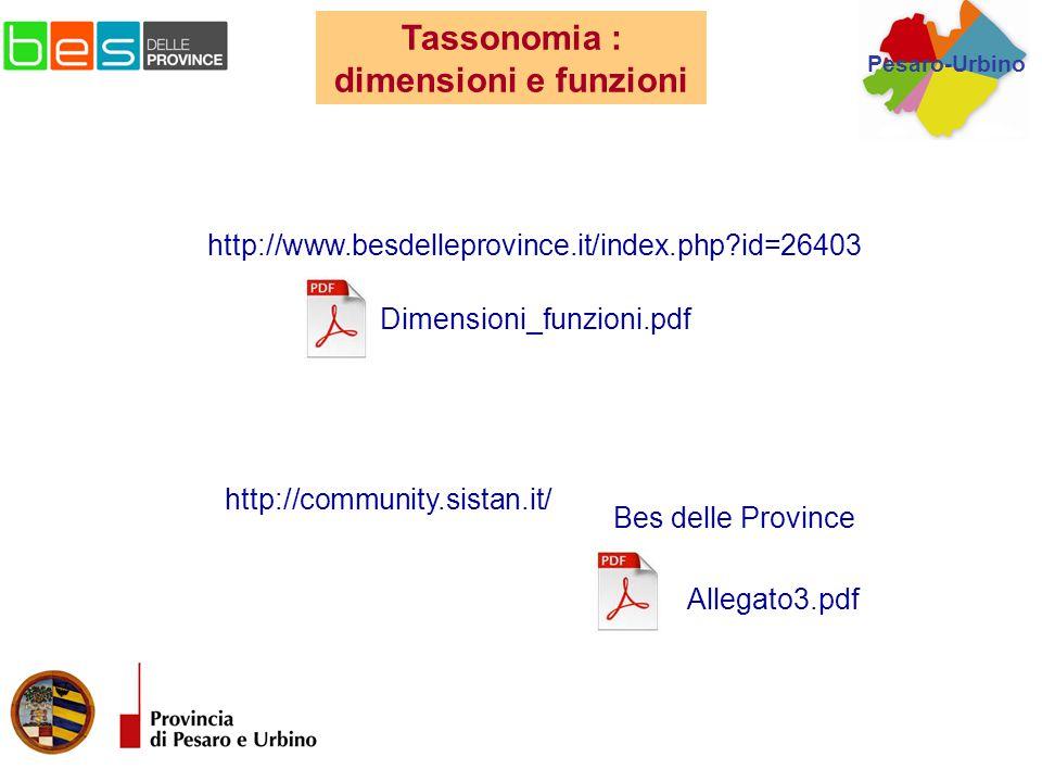 http://www.besdelleprovince.it/index.php id=26403 Dimensioni_funzioni.pdf Bes delle Province Allegato3.pdf http://community.sistan.it/ Tassonomia : dimensioni e funzioni Pesaro-Urbino