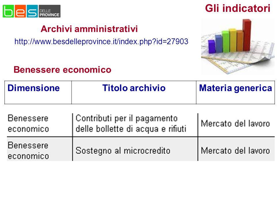 Archivi amministrativi Gli indicatori Benessere economico DimensioneTitolo archivioMateria generica http://www.besdelleprovince.it/index.php id=27903