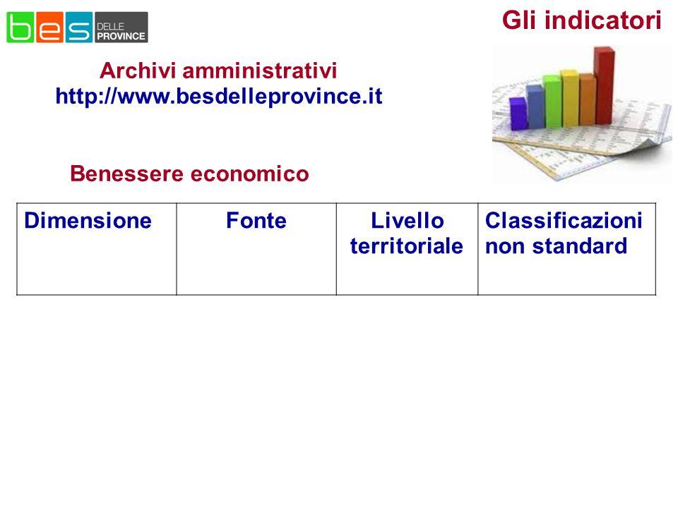 Archivi amministrativi http://www.besdelleprovince.it Gli indicatori Benessere economico DimensioneFonteLivello territoriale Classificazioni non standard