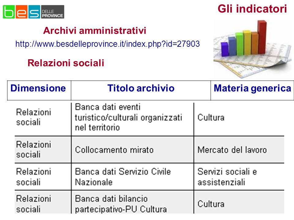Archivi amministrativi Gli indicatori Relazioni sociali DimensioneTitolo archivioMateria generica http://www.besdelleprovince.it/index.php id=27903