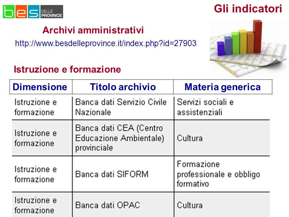 Archivi amministrativi Gli indicatori Istruzione e formazione DimensioneTitolo archivioMateria generica http://www.besdelleprovince.it/index.php?id=27903