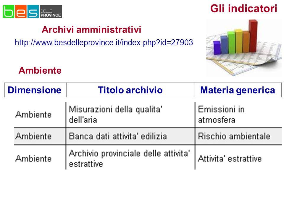 Archivi amministrativi Gli indicatori Ambiente DimensioneTitolo archivioMateria generica http://www.besdelleprovince.it/index.php?id=27903