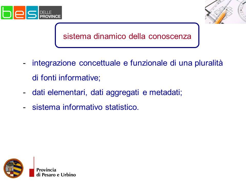 -integrazione concettuale e funzionale di una pluralità di fonti informative; -dati elementari, dati aggregati e metadati; -sistema informativo statistico.