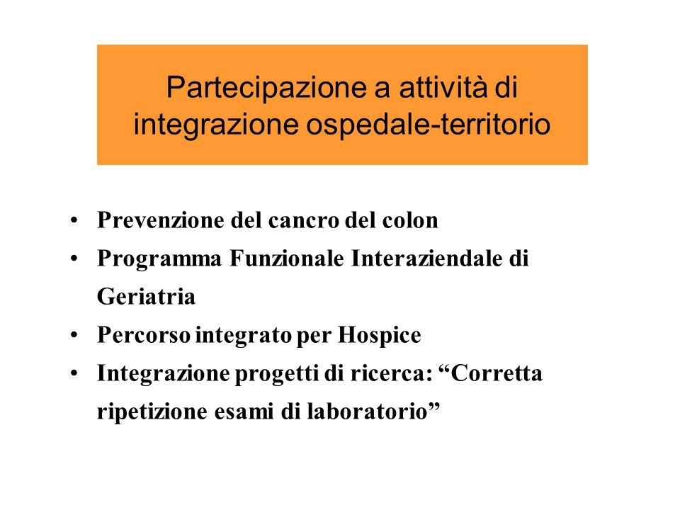 Partecipazione a attività di integrazione ospedale-territorio Prevenzione del cancro del colon Programma Funzionale Interaziendale di Geriatria Percorso integrato per Hospice Integrazione progetti di ricerca: Corretta ripetizione esami di laboratorio